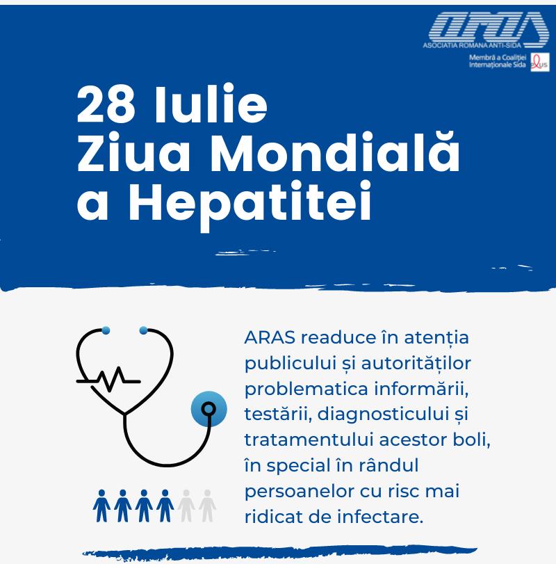 Ziua Mondială a Hepatitei – 28 Iulie